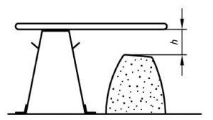 essai d'affaissement du béton au cône d'Abrams
