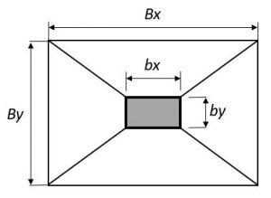 dimensions semelle isolée
