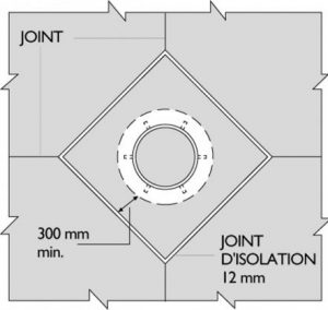 positionnement joint fractionnement regard