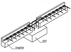 liaison entre longrine et plot de fondation